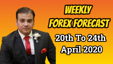 Photo of Weekly Forex Forecast 20 To 24th April 202 in Urdu