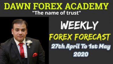 Photo of Weekly Forex Forecast 27th April To 1st May 2020 in URDU/HINDI