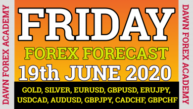 Photo of Daily Forex Forecast For 19th June 2020| Urdu/Hindi