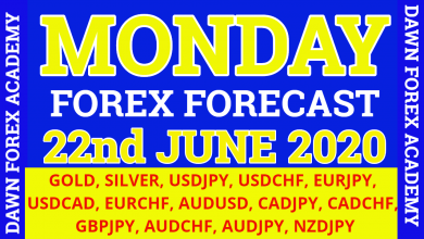 Photo of Daily Forex Forecast For 22nd June 2020| Urdu/Hindi