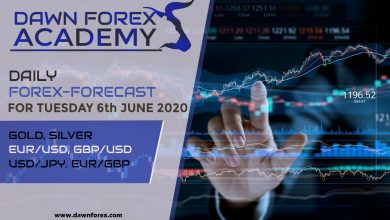 Photo of Tuesday Daily Forex Forecast For 16th June 2020| Urdu/Hindi