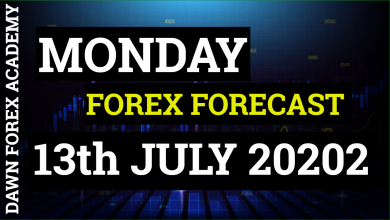 Photo of MONDAY FOREX FORECAST FOR 13th JULY 2020| URDU/HINDI