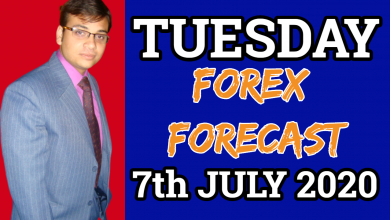 Photo of Daily Forex Forecast For 7th July 2020  Urdu/Hindi