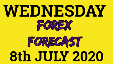 Photo of Wednesday Forex Forecast For 8th July 2020  Urdu/Hindi