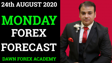 Photo of Monday Forex Forecast For 24th August 2020 by  @Dawn Forex Academy