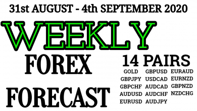 Photo of Weekly Forex Forecast 31st August – 4th September 2020 by  @Dawn Forex Academy