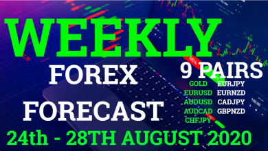 Photo of Weekly Forex Forecast For 24th – 28th August 2020