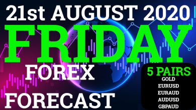 Photo of Friday Forex Forecast For 21st August 2020