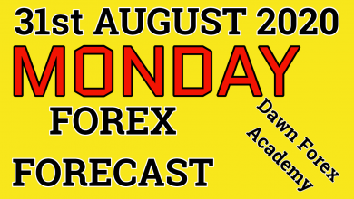 Photo of Daily Forex Forecast 31st August 2020 in Urdu by  @Dawn Forex Academy