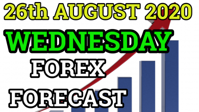 Photo of Wednesday Forex Forecast For 26th August 2020 in Urdu by  @Dawn Forex Academy