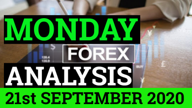 Photo of Monday Forex Analysis 21st September 2020 | Urdu/Hind | by  @Dawn Forex Academy