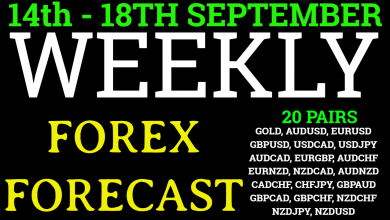 Photo of Weekly Forex Analysis 14th – 18th September 2020 by  @Dawn Forex Academy