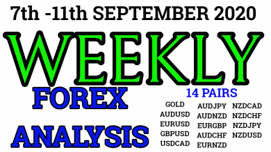Photo of Weekly Forex Analysis 7th – 11th September 2020