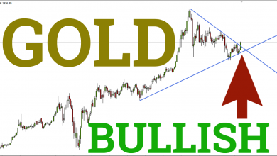 Photo of Technical analysis on Gold (Next target) by  @Dawn Forex Academy