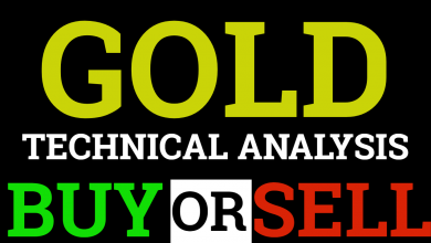 Photo of Gold Technical Analysis 26th October 2020
