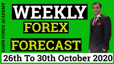 Photo of Weekly Forex Forecast 26th To 30th October 2020 | Urdu/Hindi |