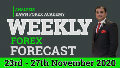 Photo of Weekly Forex Forecast 23rd – 27th November 2020 | Urdu/Hindi |