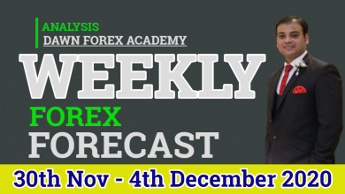 Photo of Weekly Forex Forecast 30th November to 4th December 2020 | Urdu/Hindi |