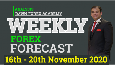 Photo of Weekly Forex Forecast 16th – 20th November 2020 | Urdu/Hindi |
