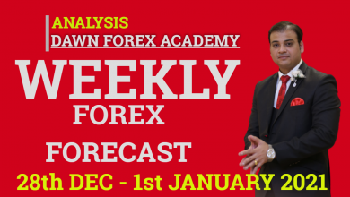 Photo of Weekly Forex Forecast 28th To 1st January 2021 | Urdu/Hindi |