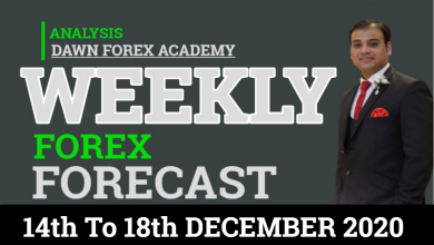 Photo of Weekly Forex Forecast 14th to 18th December 2020 | Urdu/Hindi |