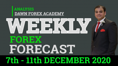 Photo of Weekly Forex Forecast 7th to 11th December 2020 | Urdu/Hindi |