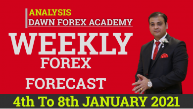 Photo of Weekly Forex Forecast 4th To 8th January 2021
