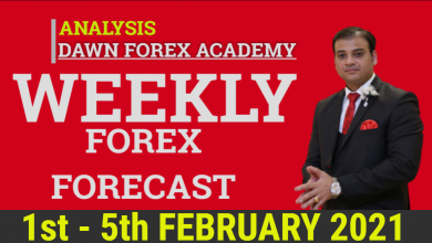 Photo of Weekly Forex Forecast 1st – 5th February 2021 | Urdu/Hindi |
