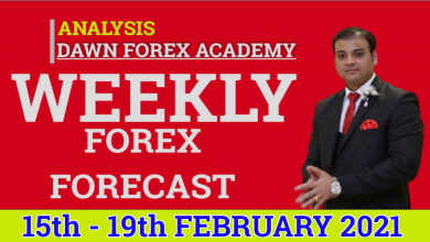 Photo of Weekly Forex Forecast 15th – 19th February 2021 |Urdu/|Hindi|