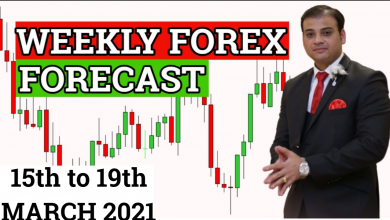 Photo of Weekly Forex Forecast 15th To 19th March 2021