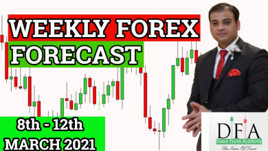 Photo of Weekly Forex Forecast 8th – 12th March 2021 by Dawn Forex Academy