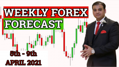 Photo of Weekly Forex Analysis 5th to 9th April 2021 |Urdu/Hindi|