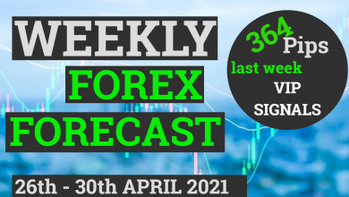 Photo of WEEKLY FOREX FORECAST 26th -30th APRIL 2021