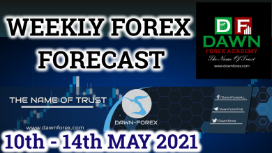 Photo of Weekly Forex Forecast 10th – 14th May 2021 #dawnforexacademy
