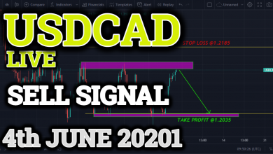 Photo of #USDCAD Forex Forecast 4th June 2021
