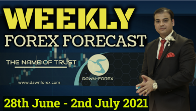 Photo of Weekly Forex Forecast 28th June – 2nd July 2021 #dawnforexacademy