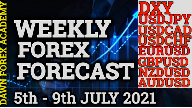 Photo of Weekly Forex Forecast from 5th – 9th July 2021