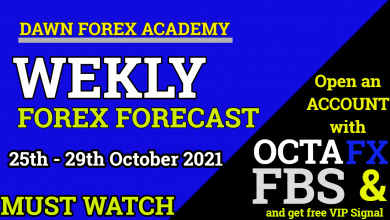 Photo of Weekly Forex Forecast 25th – 29th October 2021 | Urdu/Hindi |