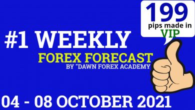 Photo of Weekly Forex Forecast 4th – 8th October 2021 | Urdu/Hindi |